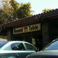 Round Table Pizza Now Closed South