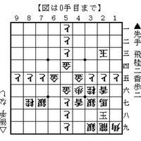 Foto tirada no(a) コロの巣窟 por ウボァ em 6/3/2013