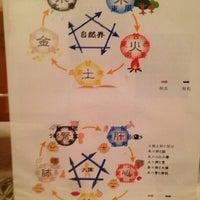 Das Foto wurde bei NATURAL BALANCE 恵比寿店 von hasepai am 8/11/2013 aufgenommen