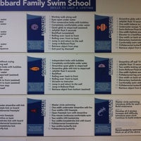 Photo taken at Hubbard Family Swim School by Todd L. on 4/15/2012