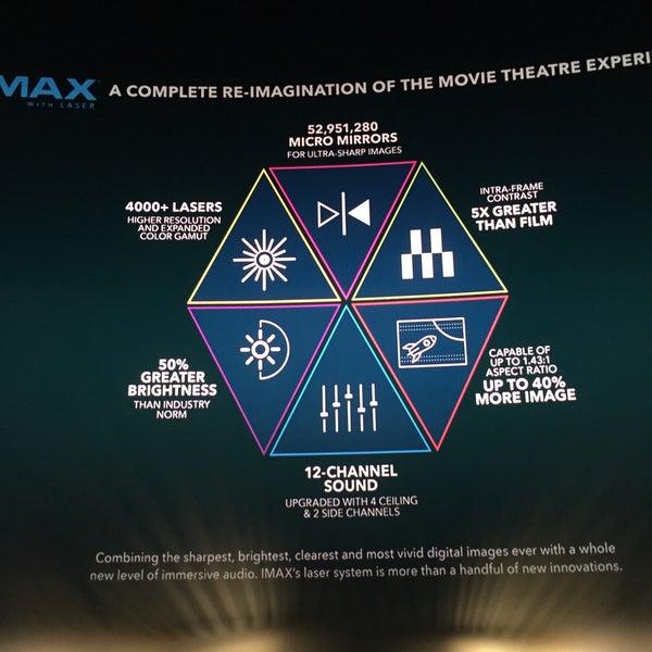Снимок сделан в Autonation IMAX 3D Theater пользователем Bill V. 2/8/2018