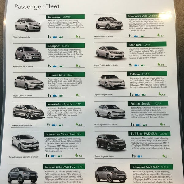Photos At Europcar Melbourne Southern Cross Station Docklands