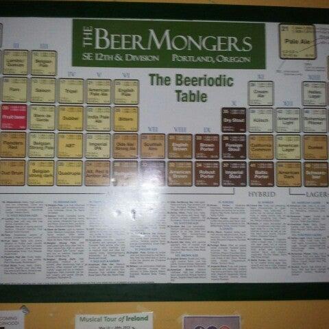 Photo prise au The BeerMongers par James E. le11/24/2012