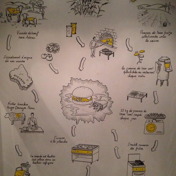 Foto tirada no(a) Mamie Burger Grands Boulevards por Jérémy em 11/21/2014