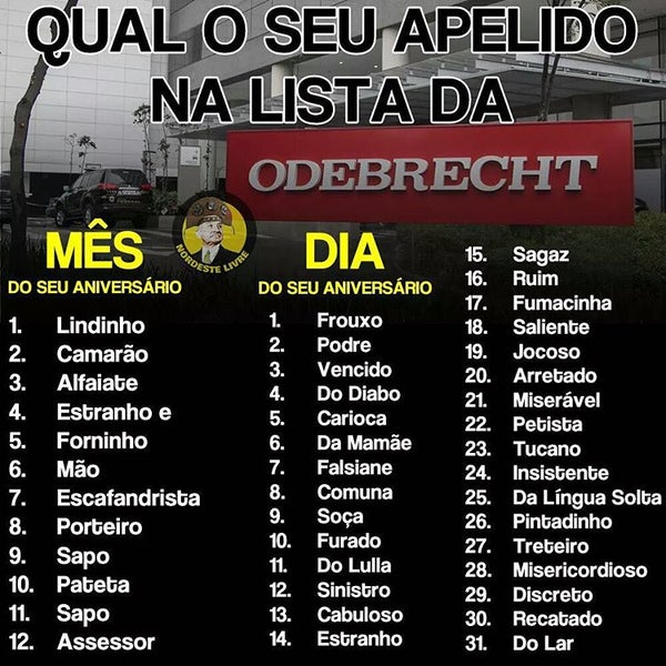 Photos at Folha da Região - 6 tips from 73 visitors