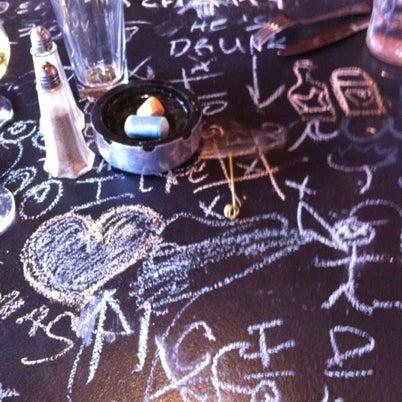 8/5/2012 tarihinde Joe N.ziyaretçi tarafından Local 149'de çekilen fotoğraf