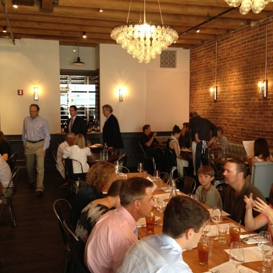 The Kitchen Denver Co: New American Restaurant In Denver