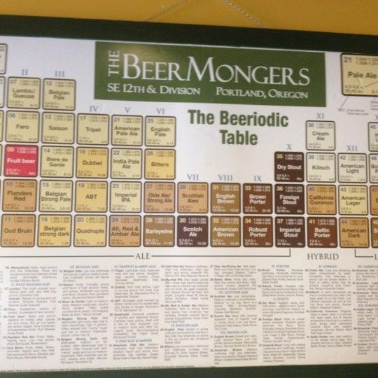 Photo prise au The BeerMongers par Nate H. le9/3/2012