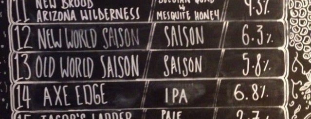 Buxton Brewery Tap House is one of Beer / Ratebeer's Top 100 Brewers [2017].