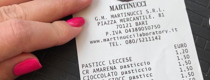 Martinucci is one of Orte, die AleXandra gefallen.