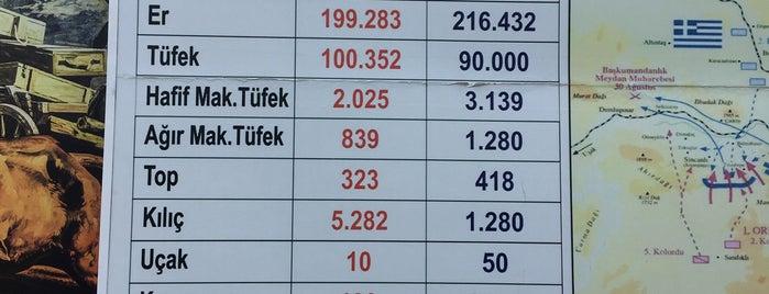 Büyük Taarruz Karargahı (Atatürk Evi) is one of Akdeniz gezisi 2019.