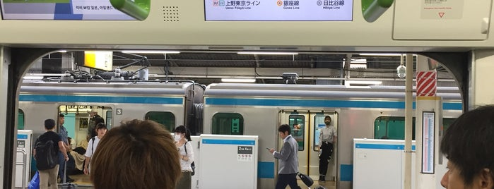 JR Ueno Station is one of Tokyo 2019.