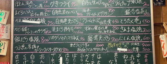 Nishinba is one of 食べ、飲みに行きたい.
