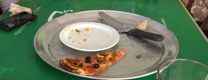 Chicho's Pizza is one of Pizzerias Italiana comida.