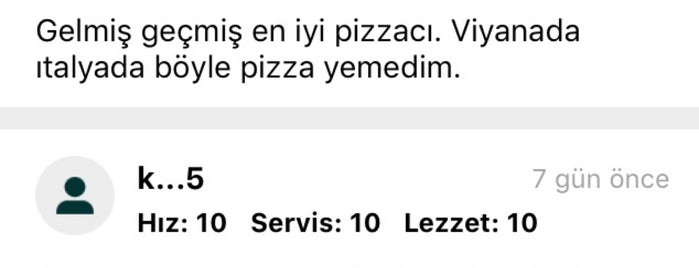 GHOT Pizzeria FENER is one of Locais salvos de 🌜🌟hakan🌟🌛.