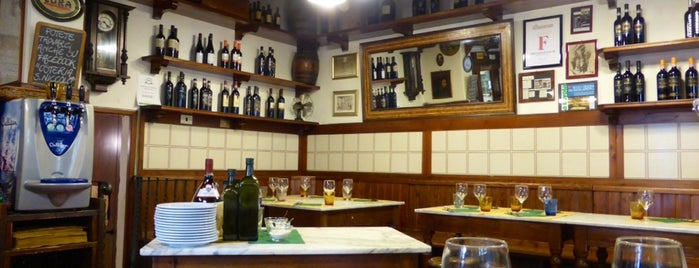 Osteria Antica Mescita San Niccolò is one of Florence 2019.