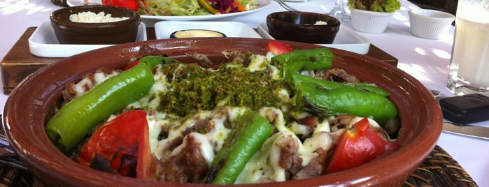 Testi Et ve Kebap Evi is one of Restaurant's List.