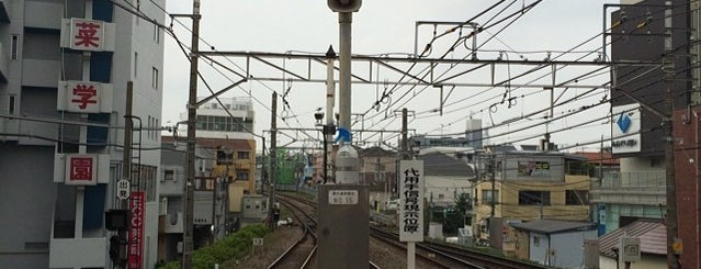 Meguro is one of Orte, die jun200 gefallen.