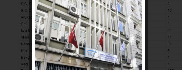 SGK Fatih Sosyal Güvenlik Merkezi is one of Posti che sono piaciuti a Engin.