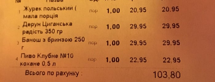 Пивний клуб «Десятка» / Beer Club 10 is one of Posti che sono piaciuti a Tigran.