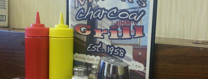 Mihm's Charcoal Grill is one of Appleton, WI.