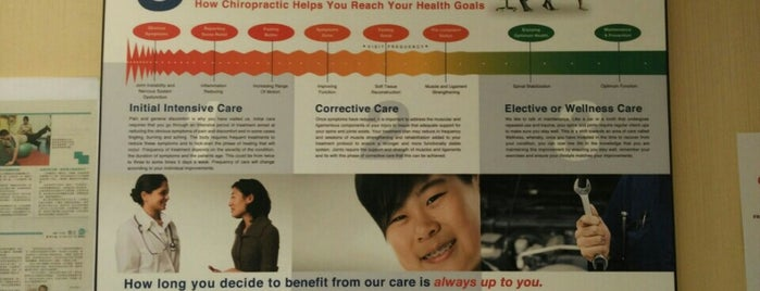 HSC Cheras Specialist Center is one of To Visit Soon.