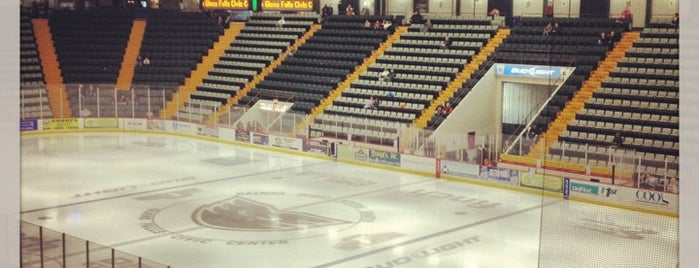 Glens Falls Civic Center is one of sports arenas and stadiums.