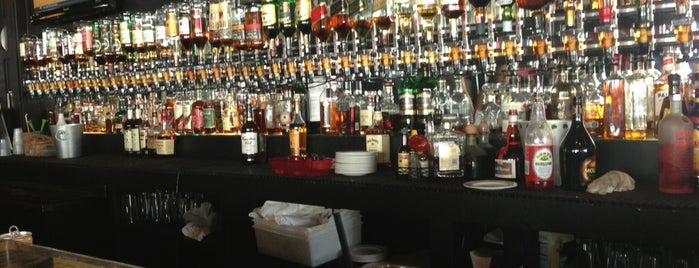 The Whiskey Priest is one of Whisky Bars @ NYC & Boston.