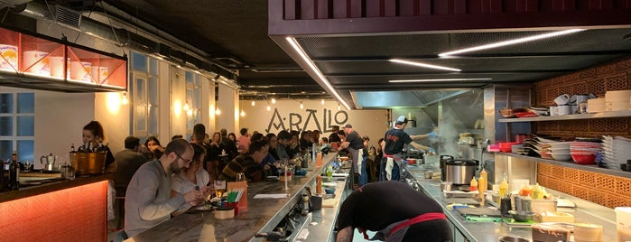 Arallo Taberna is one of Restaurantes Madrid.