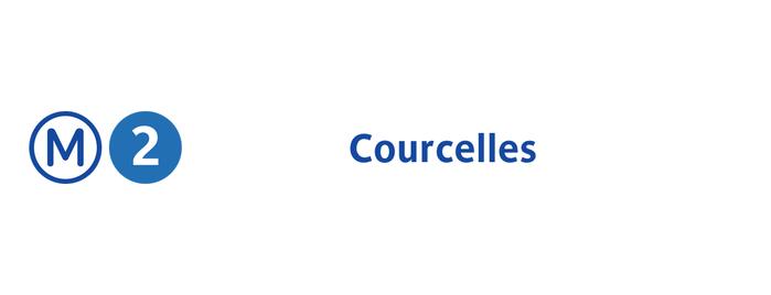 Métro Courcelles [2] is one of Locais salvos de Terri.