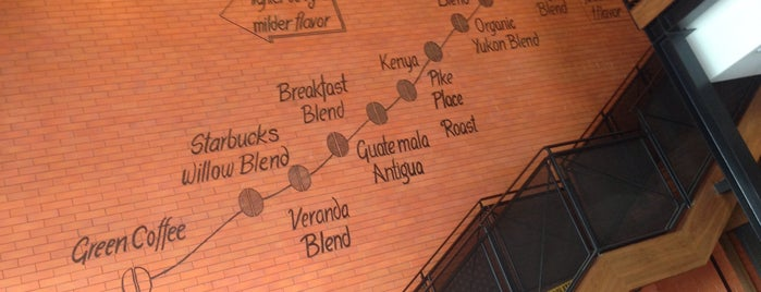 Starbucks is one of Yodpha'nın Beğendiği Mekanlar.