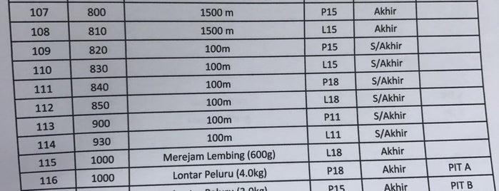 Sekolah Sukan Terengganu Bukit Nenas, Setiu is one of Learning Centers #2.
