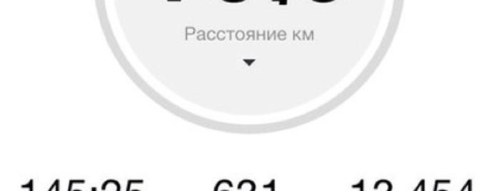 Posti salvati di Arkatov