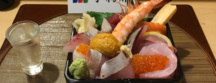 Kenzo Sushi is one of Japonês.
