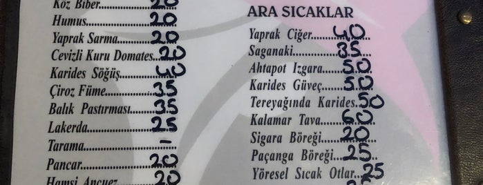 To Steki Tis Angelikis is one of Gökçeada.