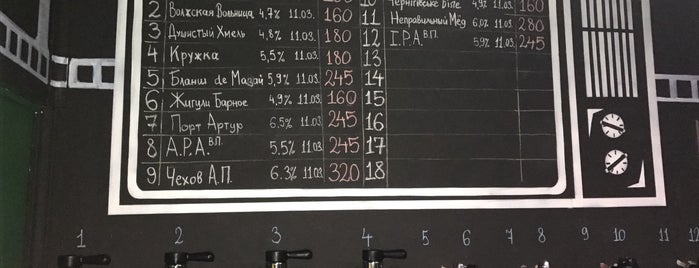 Dr. Beer is one of Крафтовое пиво в Москве.