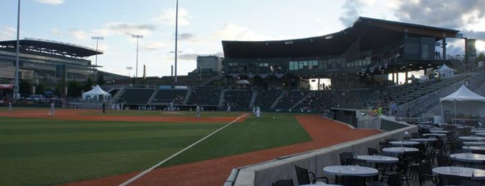 PK Park is one of Minor League Ballparks.