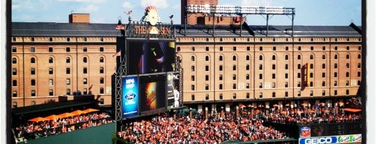 Oriole Park at Camden Yards is one of MLB Ballparks.