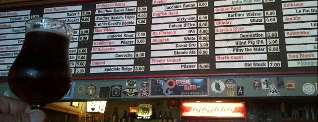 Toronado is one of Beer Spots.