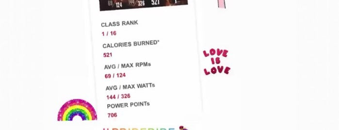 CYCLEBAR is one of Posti che sono piaciuti a SKW.