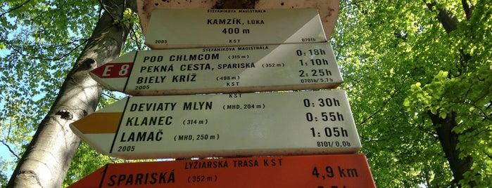 Kamzík is one of Bratislava.