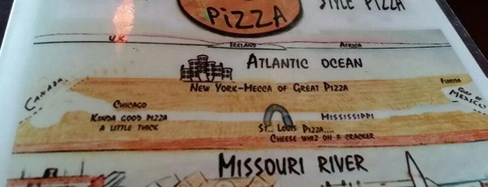 The Art of Pizza is one of KC Restaurants.