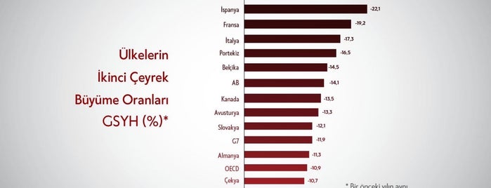 Eski Kunduracılar Sanayi is one of Metin : понравившиеся места.