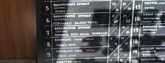 Пиво з усієї України is one of Posti che sono piaciuti a Niche.