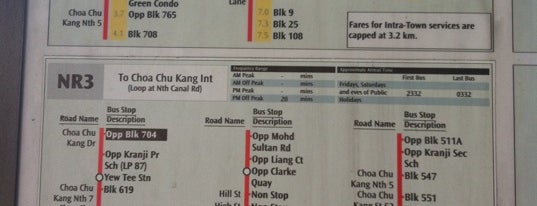 Bus Stops/Bus Interchange