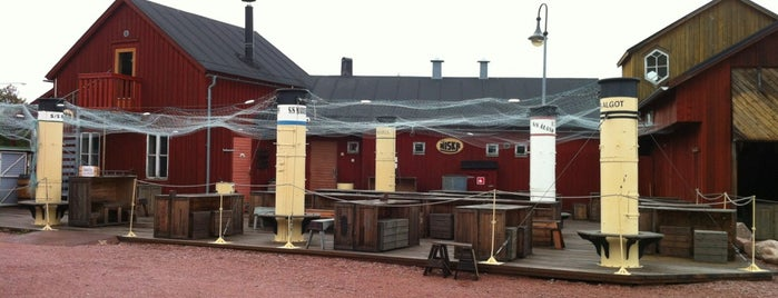 Pub Niska is one of My Saved Venues in Finland.