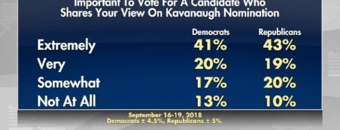 Fox News Washington Bureau is one of Posti che sono piaciuti a Rus.