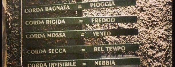 Renoir Bistrot is one of Posti che sono piaciuti a Patrizio.