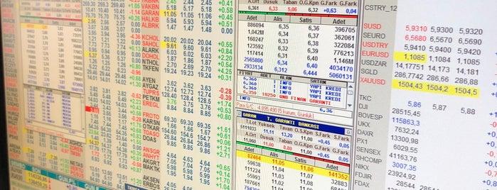 Meksa Yatırım Menkul Değerler A.Ş. is one of Kavacık Şirketler.