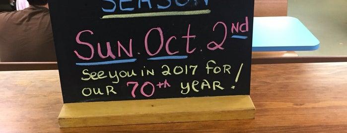 Skip's Snack Bar is one of Massachusetts.